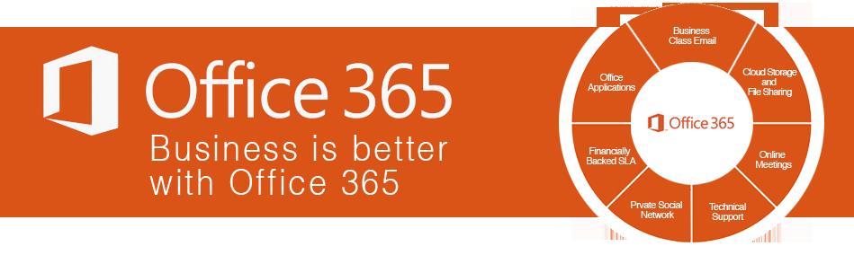 Werken in de cloud gaat beter met Office 365